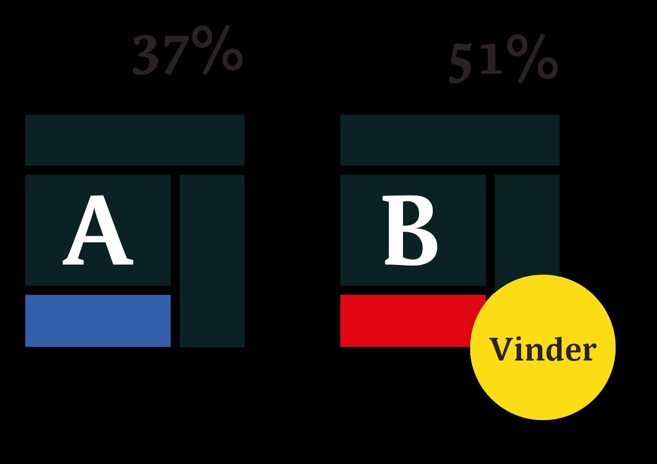 AB_test