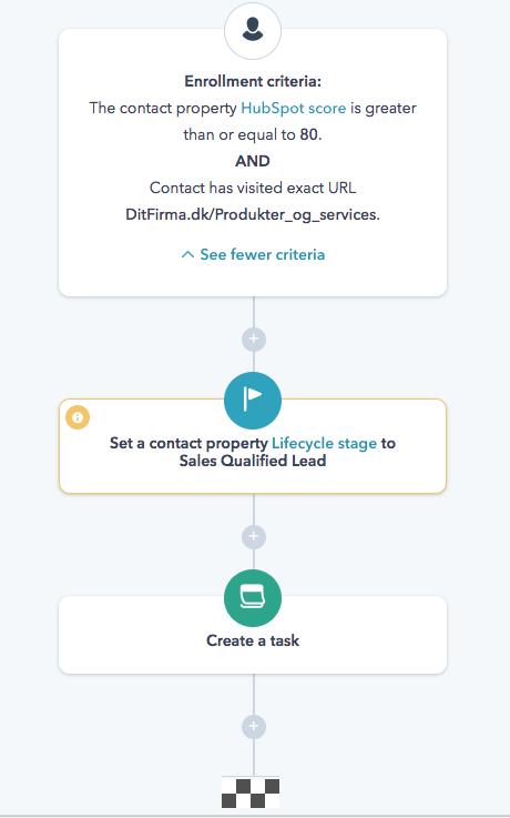 Workflow HubSpot