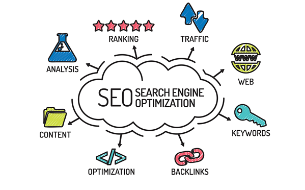 On-page SEO optimization