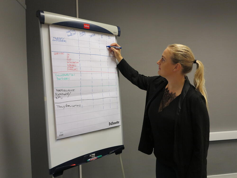 Gjennomføring av buyer's journey workshop
