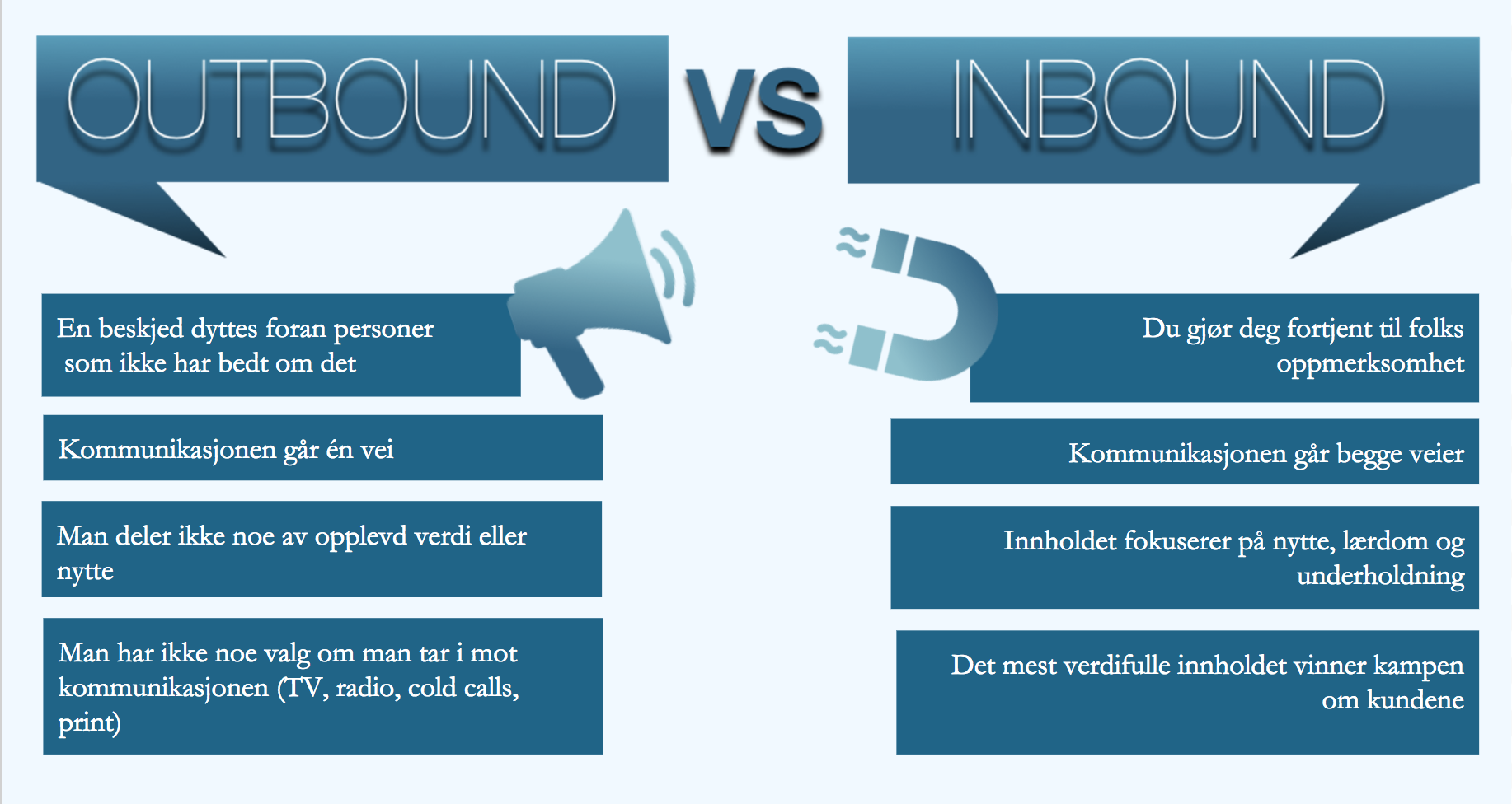 Outbound VS inbound illustration