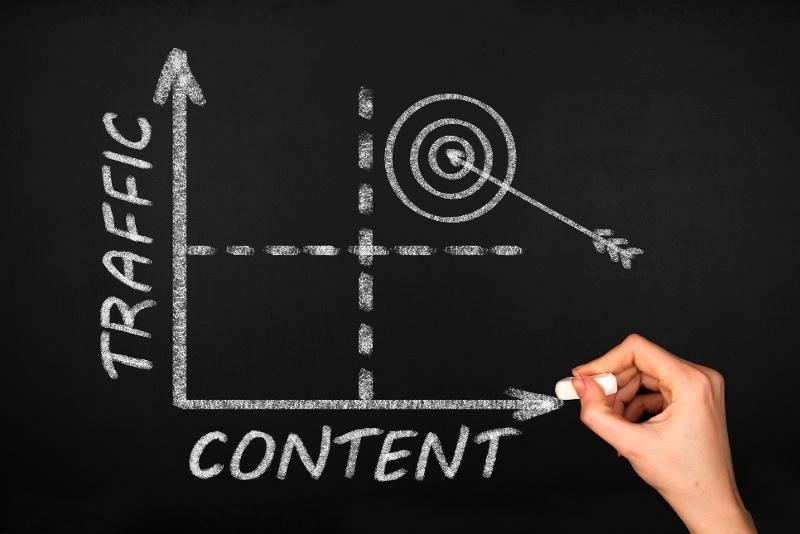 Du må lage mer innhold om temaer som er viktig for din bedrift og dine kunder og strukturere nettsiden og bloggen din rundt det.