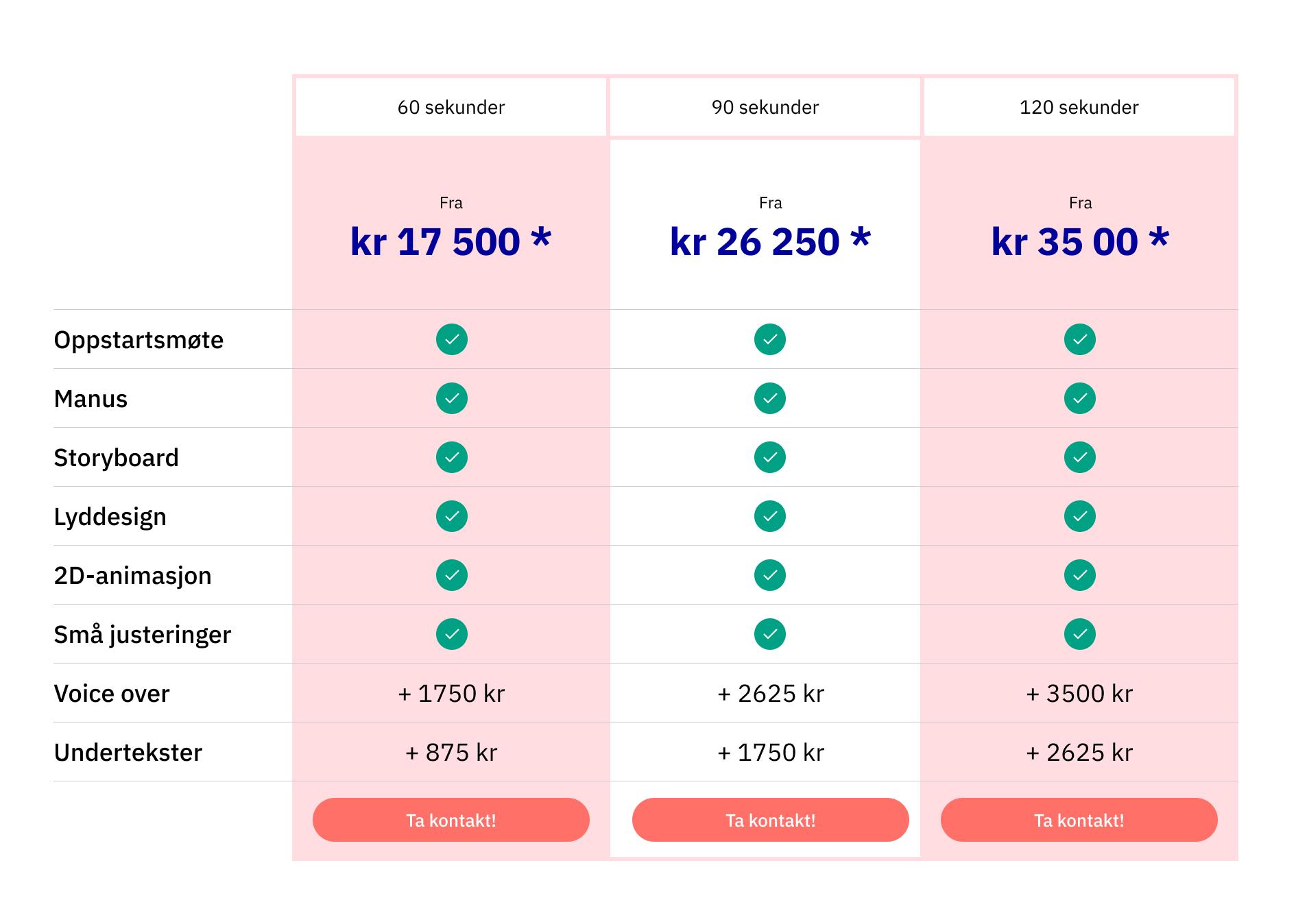 Pricing_Animation