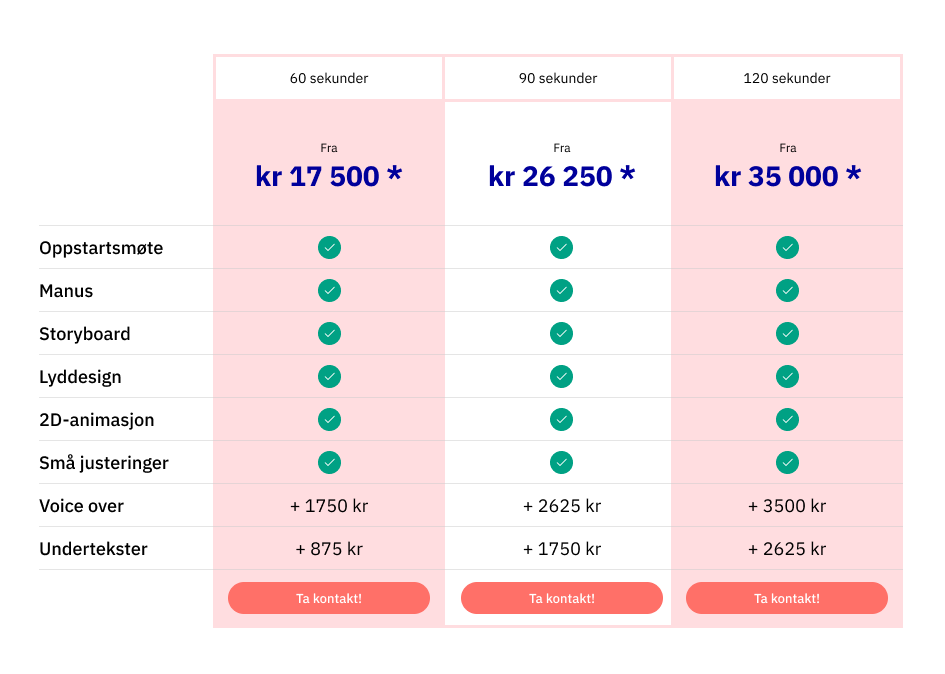 Pricing_Animation