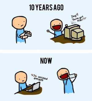salgsmail før og nu