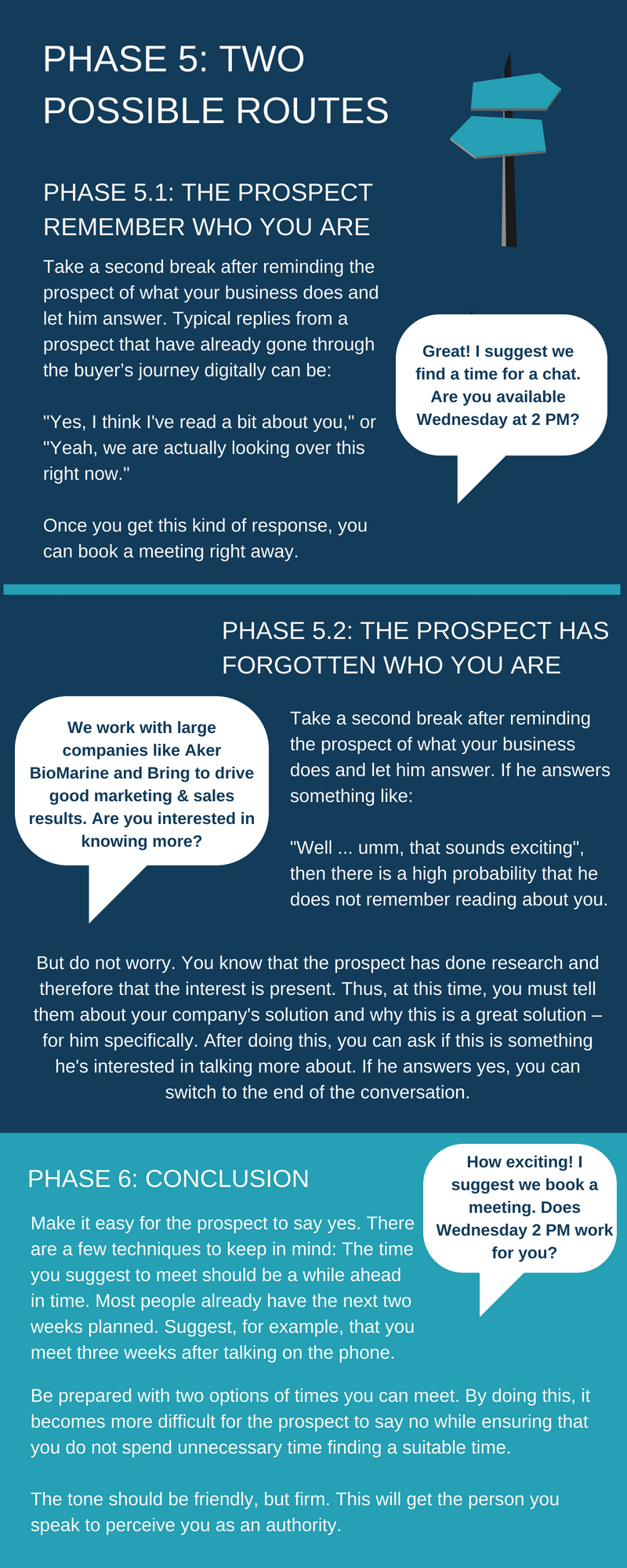 How to conduct an inbound sales call, phase 5-6